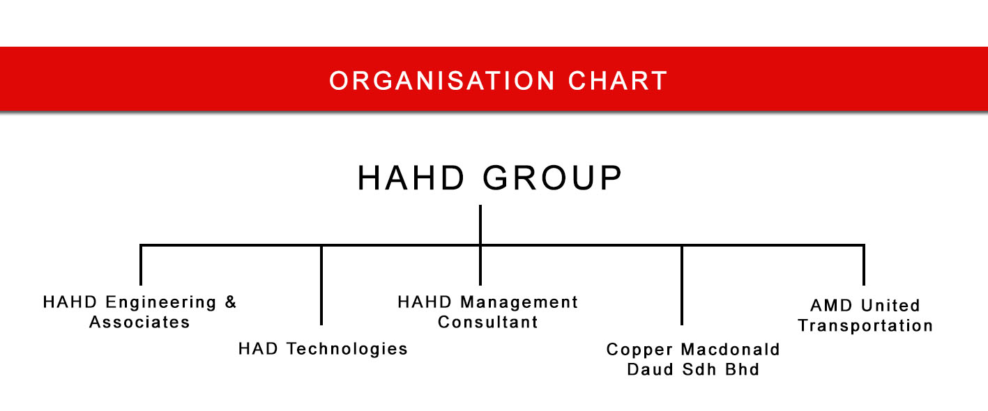 HAHD Group of Companys | HAHD-GROUP